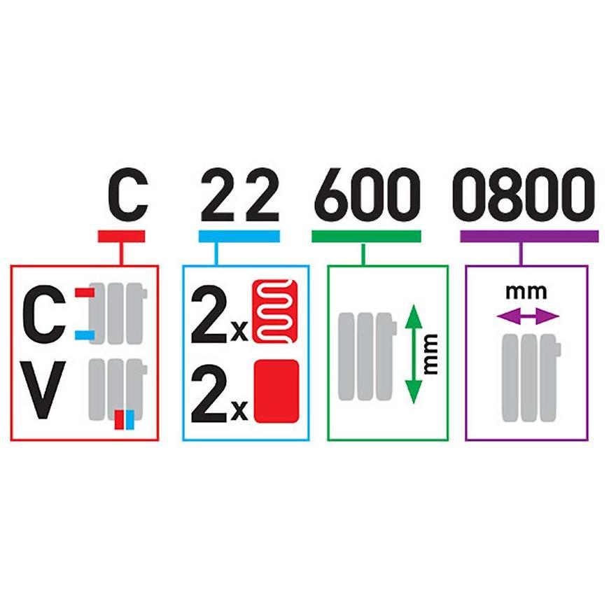 Radiátor C22 600/1200 Ferro 2062 W